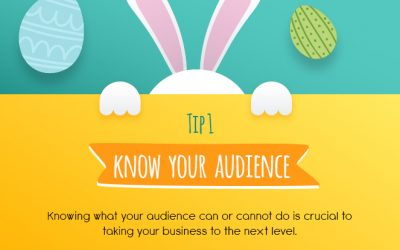 Digital is everyw-hare! 5 Tips on Digital with Thinktechniq this Easter